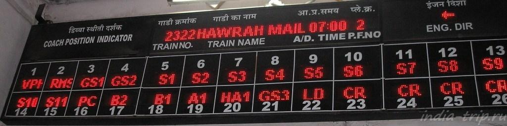 Электронное табло о прибытии поезда