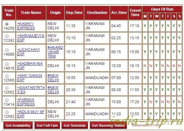 Расписание поездов Дели - Варанаси