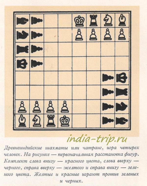 Прародительница шахмат - чатуранга